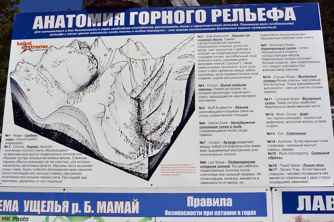 Анатомия горного рельефа